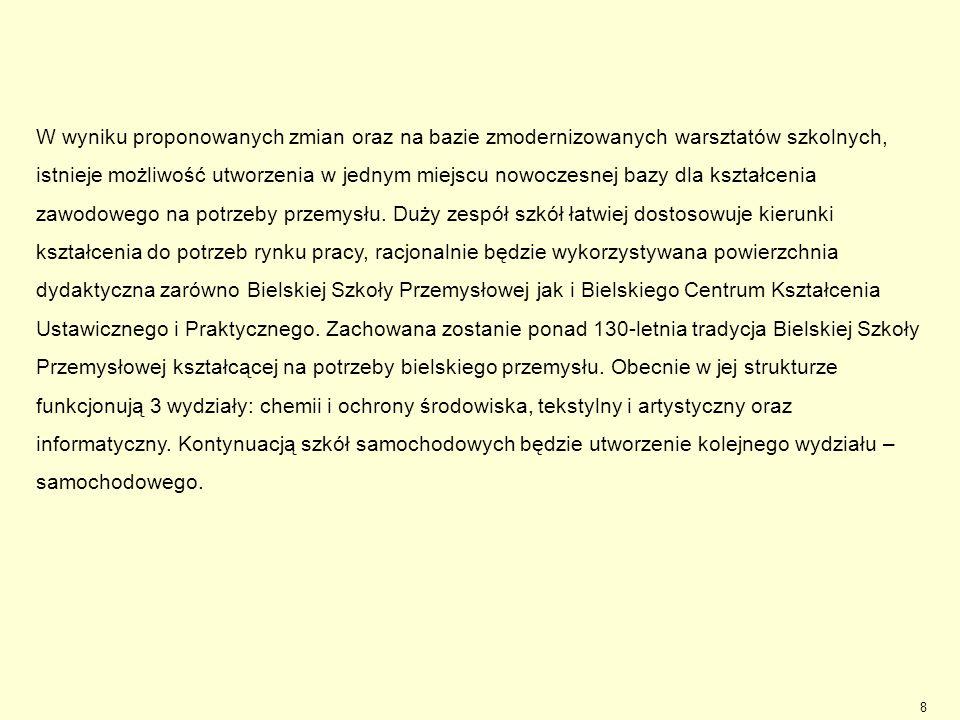 PROCES I Po przeniesieniu Zespołu Szkół Gastronomicznych i Handlowych do nowej siedziby przy ul.