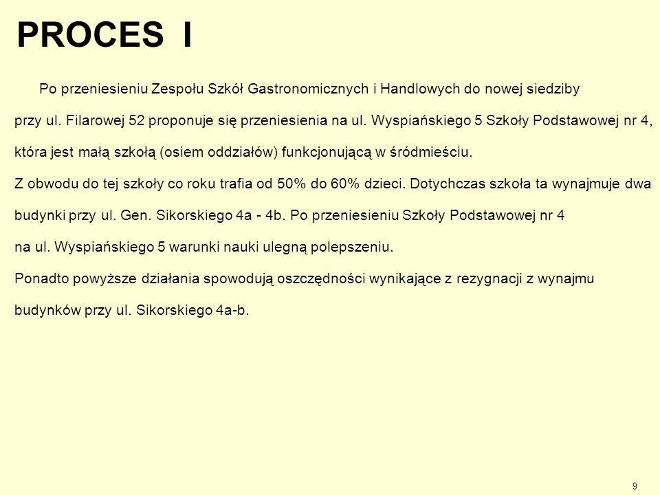 PROCES I 2012 10