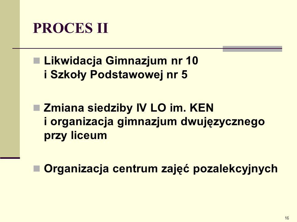 PROCES II Likwidacja Gimnazjum nr 10 i Szkoły Podstawowej nr 5 Zmiana siedziby IV LO im. KEN i organizacja gimnazjum dwujęzycznego przy liceum Organiz