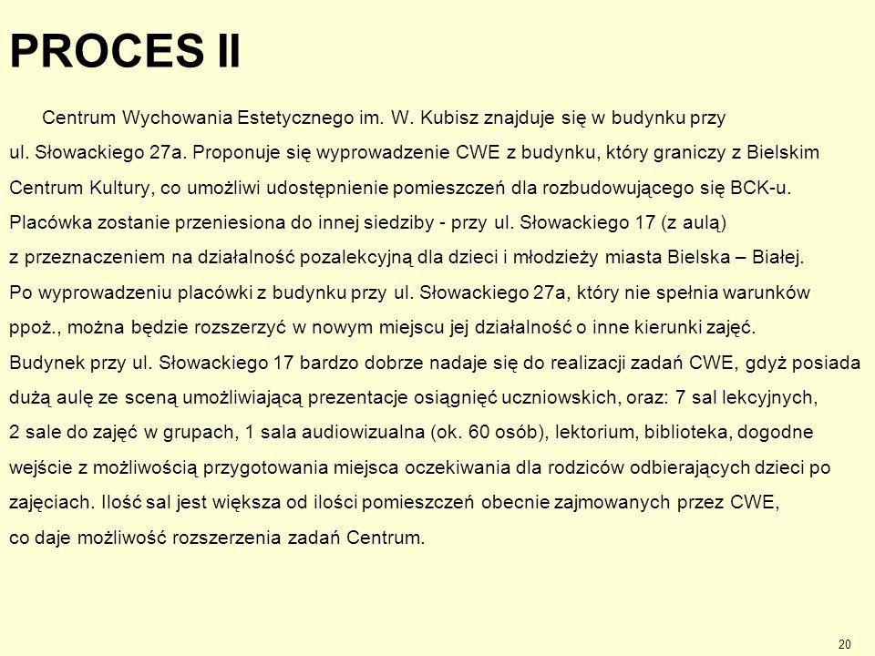 PROCES II Centrum Wychowania Estetycznego im. W. Kubisz znajduje się w budynku przy ul. Słowackiego 27a. Proponuje się wyprowadzenie CWE z budynku, kt