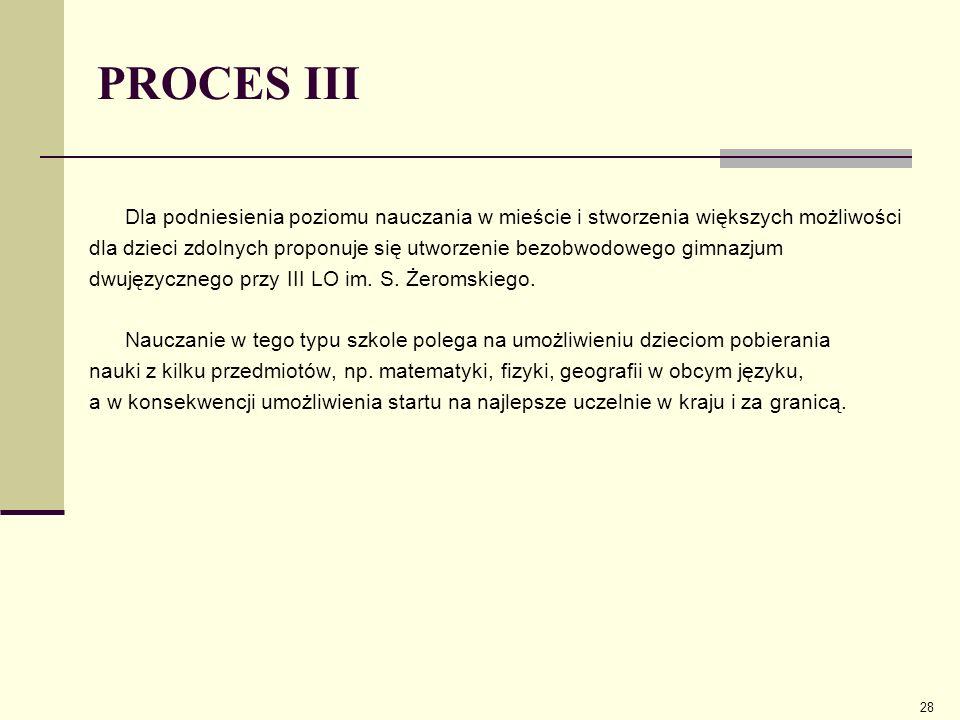 PROCES III Z uwagi na wchodzącą reformę programową w oświacie, która zakłada ścisłą współpracę gimnazjów ze szkołami ponadgimnazjalnymi proponuje się likwidację Szkoły Podstawowej nr 22 w ZSO im.