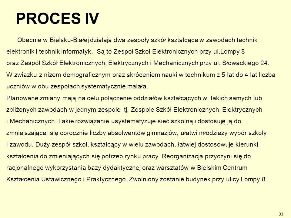 PROCES IV Obecnie w Bielsku-Białej działają dwa zespoły szkół kształcące w zawodach technik elektronik i technik informatyk. Są to Zespół Szkół Elektr