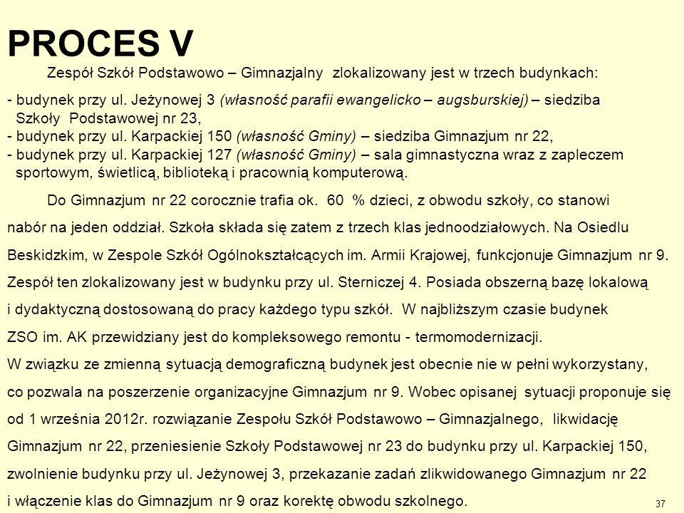 PROCES V Zespół Szkół Podstawowo – Gimnazjalny zlokalizowany jest w trzech budynkach: - budynek przy ul. Jeżynowej 3 (własność parafii ewangelicko – a