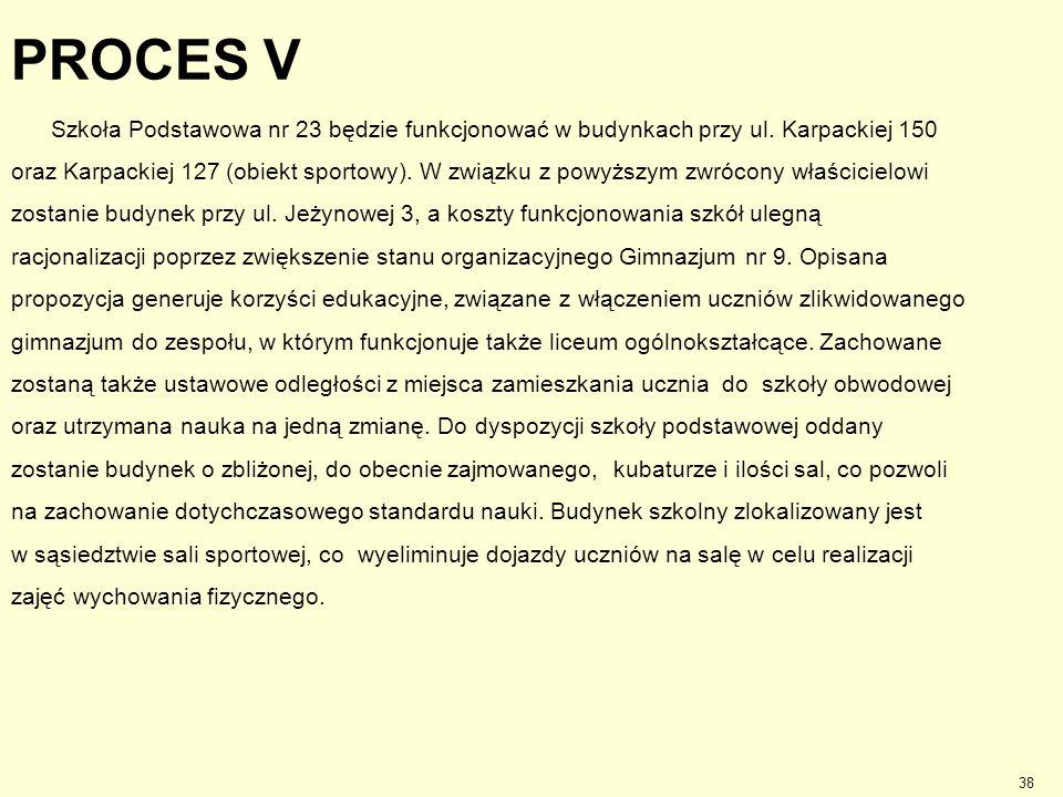 PROCES V Szkoła Podstawowa nr 23 będzie funkcjonować w budynkach przy ul. Karpackiej 150 oraz Karpackiej 127 (obiekt sportowy). W związku z powyższym
