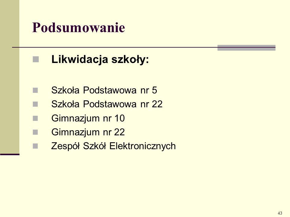 Formalne usunięcie ze struktury szkół tych placówek, które zakończyły działalność dydaktyczną - szkoły zawodowe, licea profilowane oraz szkoły policealne 1.VII Liceum Ogólnokształcące w Zespole Szkół im.