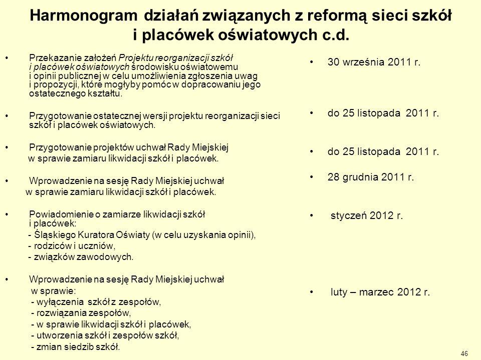 Harmonogram działań związanych z reformą sieci szkół i placówek oświatowych c.d. Przekazanie założeń Projektu reorganizacji szkół i placówek oświatowy