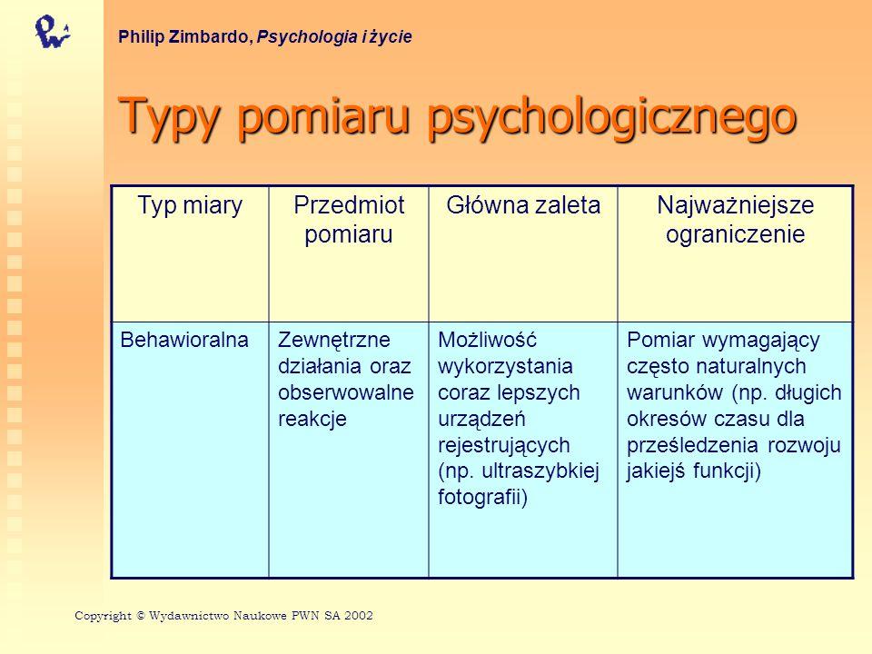 Typy pomiaru psychologicznego Philip Zimbardo, Psychologia i życie Typ miaryPrzedmiot pomiaru Główna zaletaNajważniejsze ograniczenie BehawioralnaZewn
