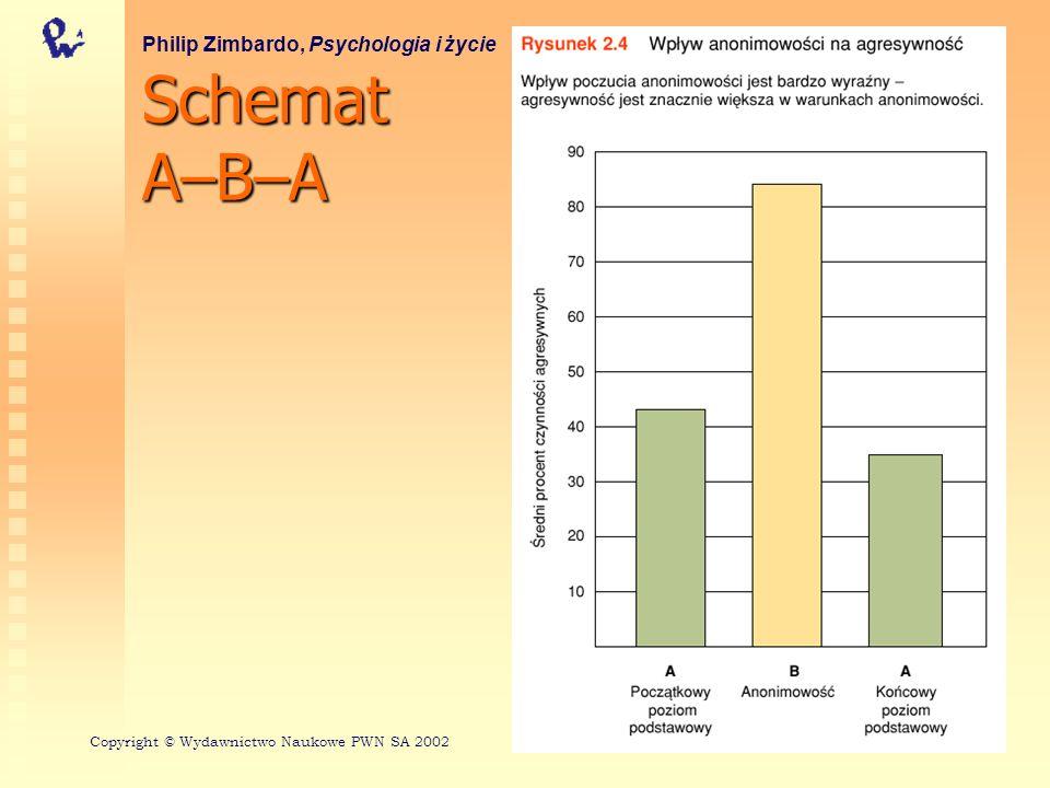 Schemat A–B–A Philip Zimbardo, Psychologia i życie Copyright © Wydawnictwo Naukowe PWN SA 2002