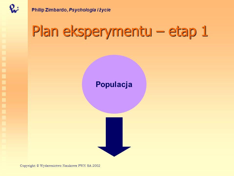 Plan eksperymentu – etap 1 Philip Zimbardo, Psychologia i życie Populacja Copyright © Wydawnictwo Naukowe PWN SA 2002