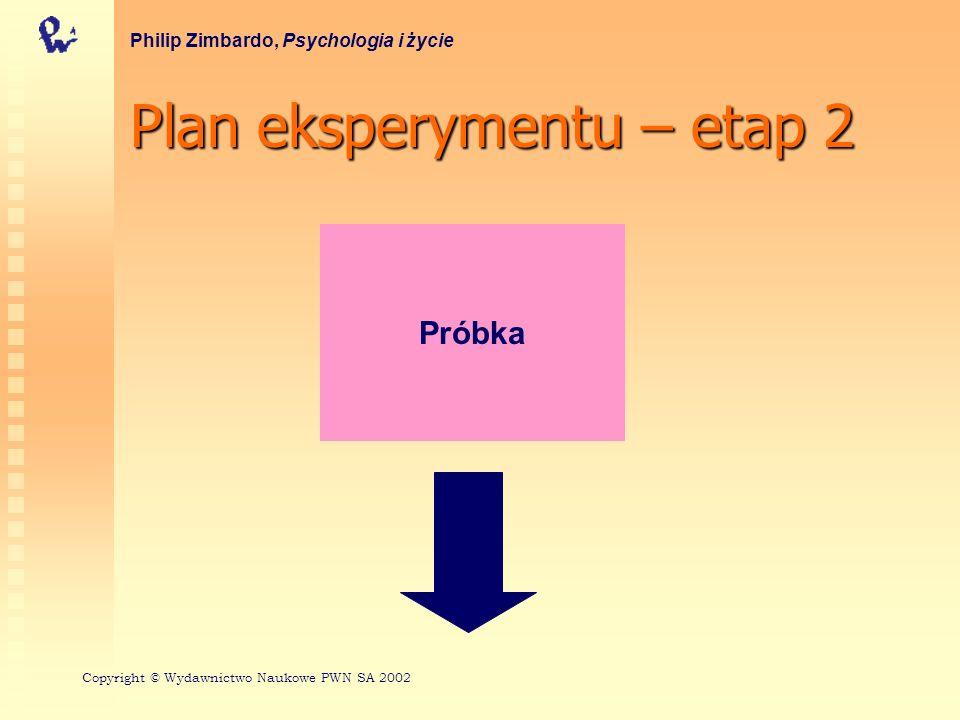 Plan eksperymentu – etap 2 Philip Zimbardo, Psychologia i życie Próbka Copyright © Wydawnictwo Naukowe PWN SA 2002