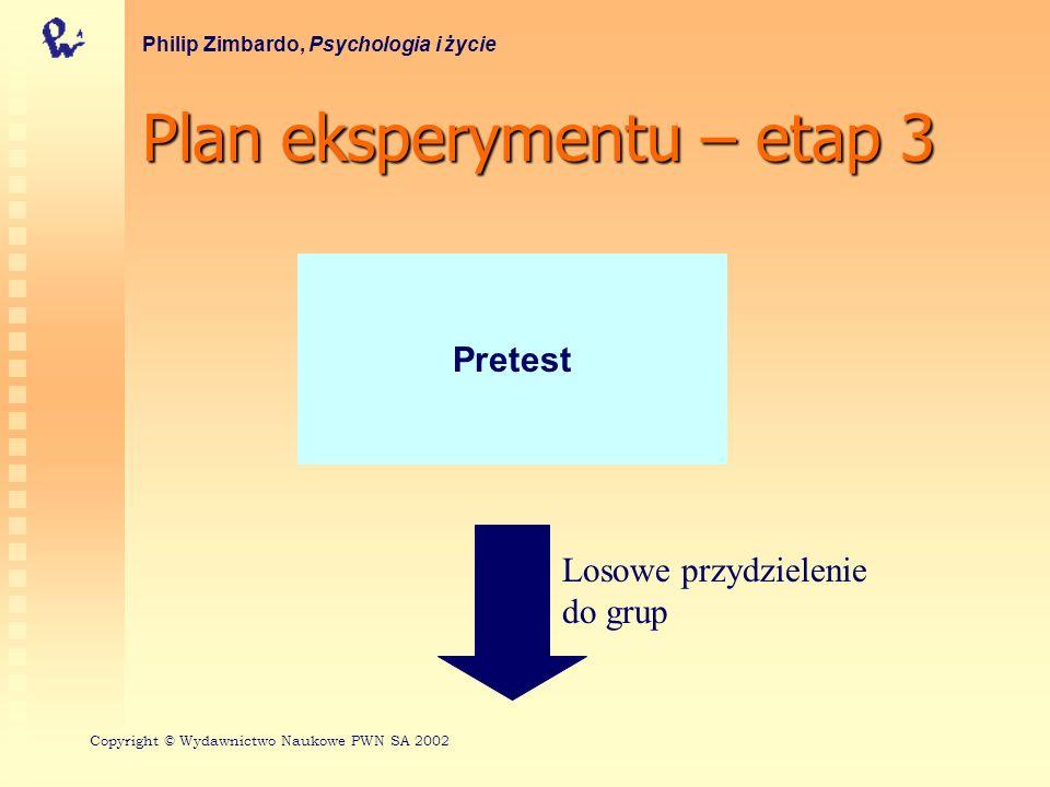 Plan eksperymentu – etap 3 Philip Zimbardo, Psychologia i życie Pretest Losowe przydzielenie do grup Copyright © Wydawnictwo Naukowe PWN SA 2002