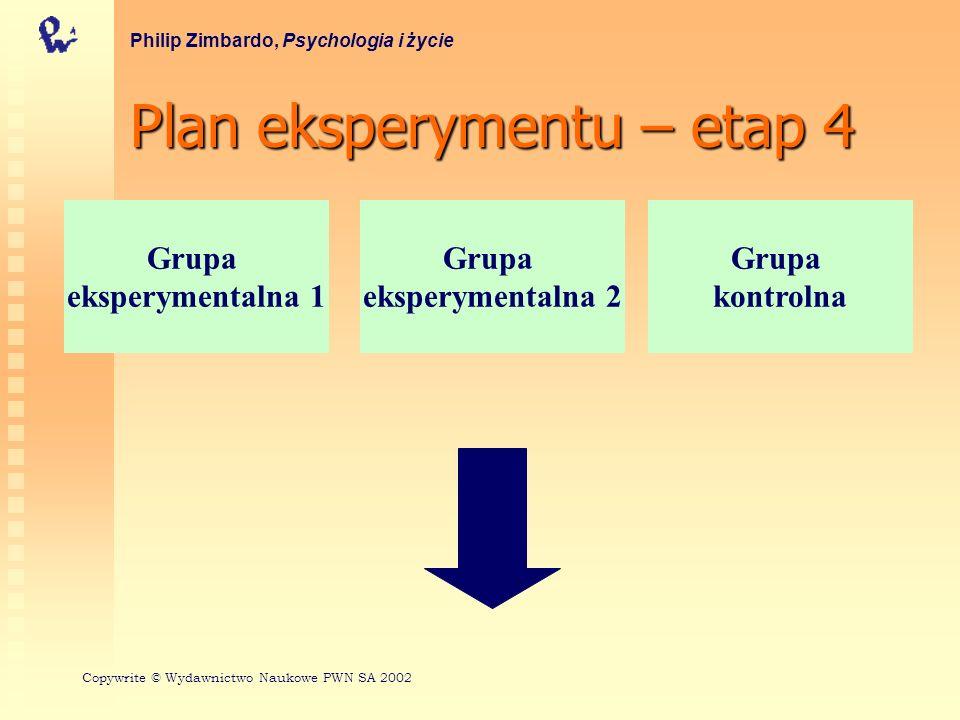 Plan eksperymentu – etap 4 Philip Zimbardo, Psychologia i życie Grupa eksperymentalna 1 Grupa kontrolna Grupa eksperymentalna 2 Copywrite © Wydawnictw