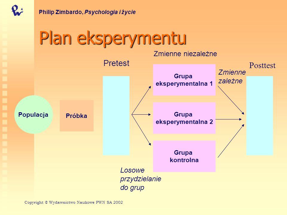 Plan eksperymentu Philip Zimbardo, Psychologia i życie Populacja Próbka Grupa eksperymentalna 1 Grupa eksperymentalna 2 Grupa kontrolna Pretest Zmienn