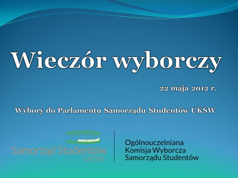 Ciećko Szymon – 29 głosów Hala Krystian – 13 głosów Pogorzelski Marcin – 10 głosów Głosów ważnie oddanych na wydziale: 52