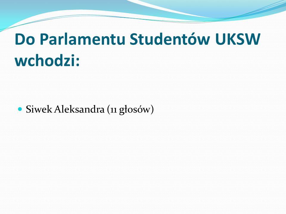 Do Parlamentu Studentów UKSW wchodzi: Siwek Aleksandra (11 głosów)
