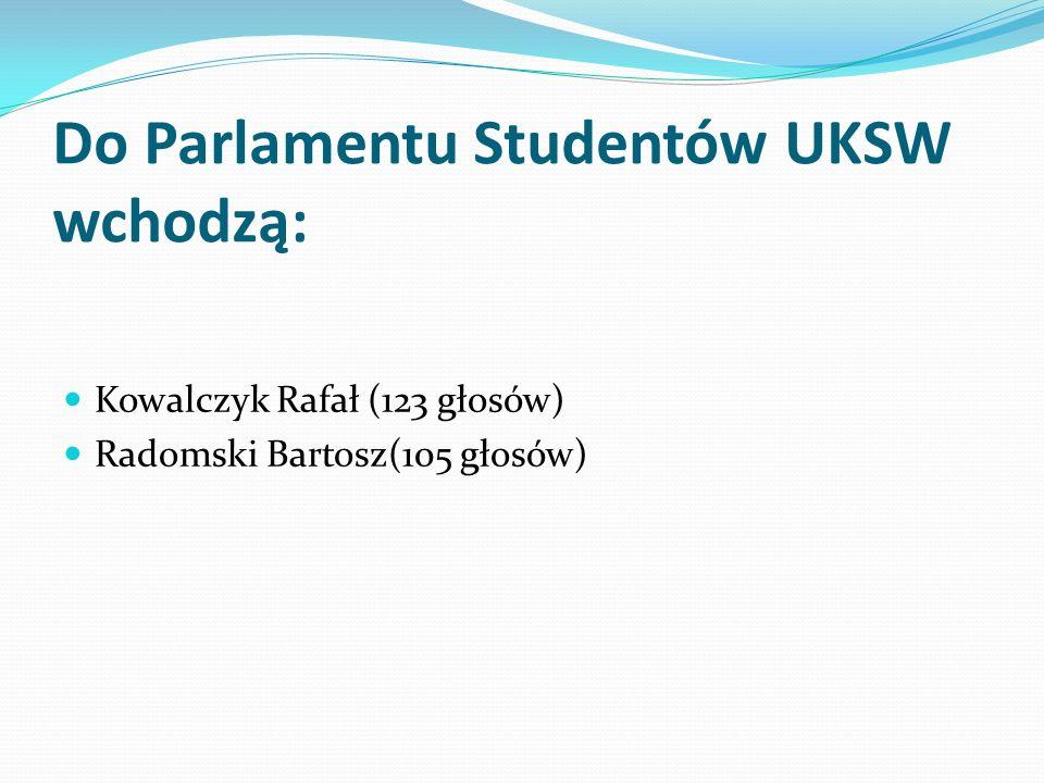 Do Parlamentu Studentów UKSW wchodzą: Kowalczyk Rafał (123 głosów) Radomski Bartosz(105 głosów)