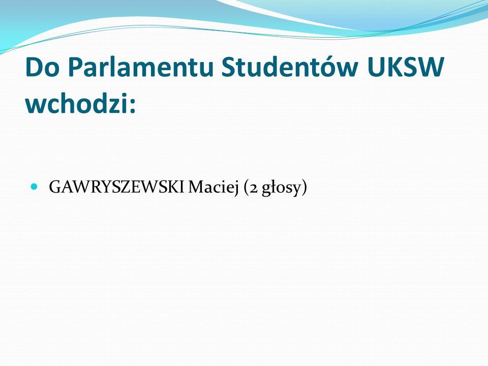 Cieślak Mateusz – 51 głosów Kowalczyk Rafał – 123 głosów Radomski Bartosz – 105 głosów Radzio Kryspin – 9 głosów Głosów ważnie oddanych na wydziale: 288