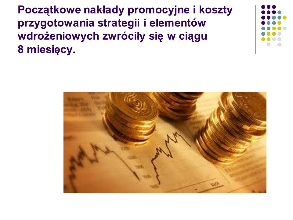 Początkowe nakłady promocyjne i koszty przygotowania strategii i elementów wdrożeniowych zwróciły się w ciągu 8 miesięcy.