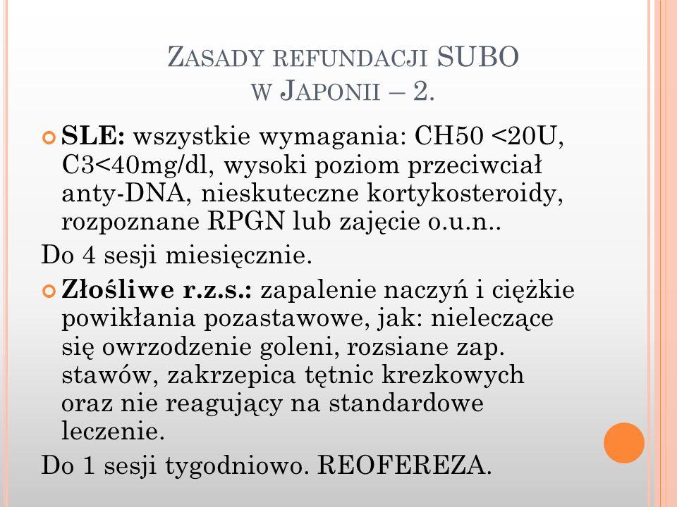 Z ASADY REFUNDACJI SUBO W J APONII – 1.