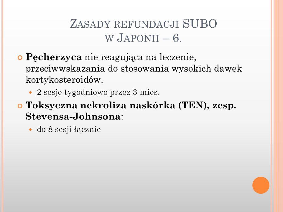 Z ASADY REFUNDACJI SUBO W J APONII – 5.