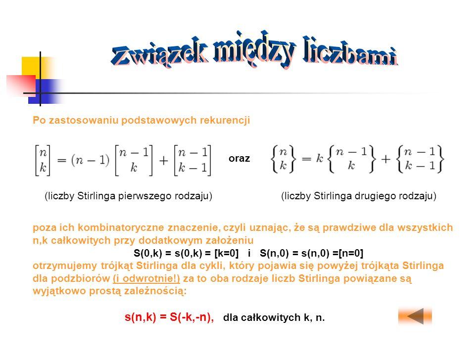 Po zastosowaniu podstawowych rekurencji oraz (liczby Stirlinga pierwszego rodzaju) (liczby Stirlinga drugiego rodzaju) poza ich kombinatoryczne znacze