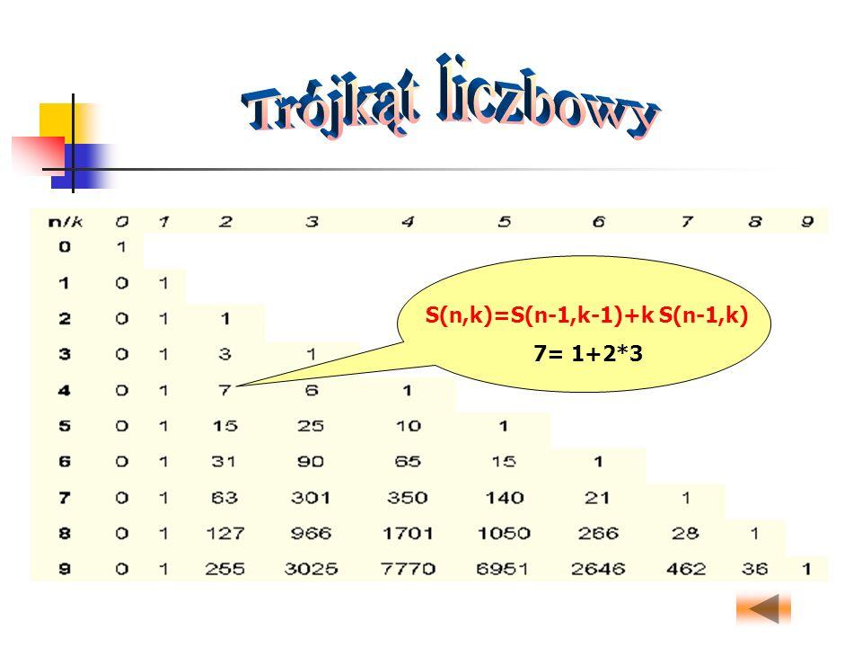 S(n,k)=S(n-1,k-1)+k S(n-1,k) 7= 1+2*3
