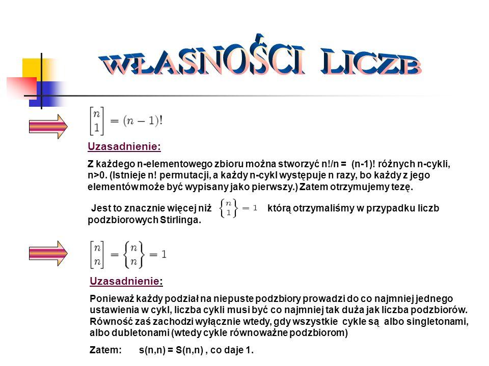 Uzasadnienie: Z każdego n-elementowego zbioru można stworzyć n!/n = (n-1)! różnych n-cykli, n>0. (Istnieje n! permutacji, a każdy n-cykl występuje n r