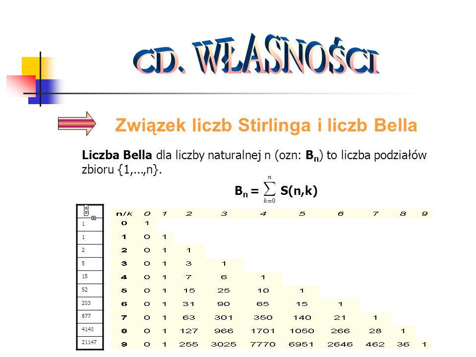 Związek liczb Stirlinga i liczb Bella Liczba Bella dla liczby naturalnej n (ozn: B n ) to liczba podziałów zbioru {1,...,n}. B n = S(n,k) 1 1 2 5 15 5