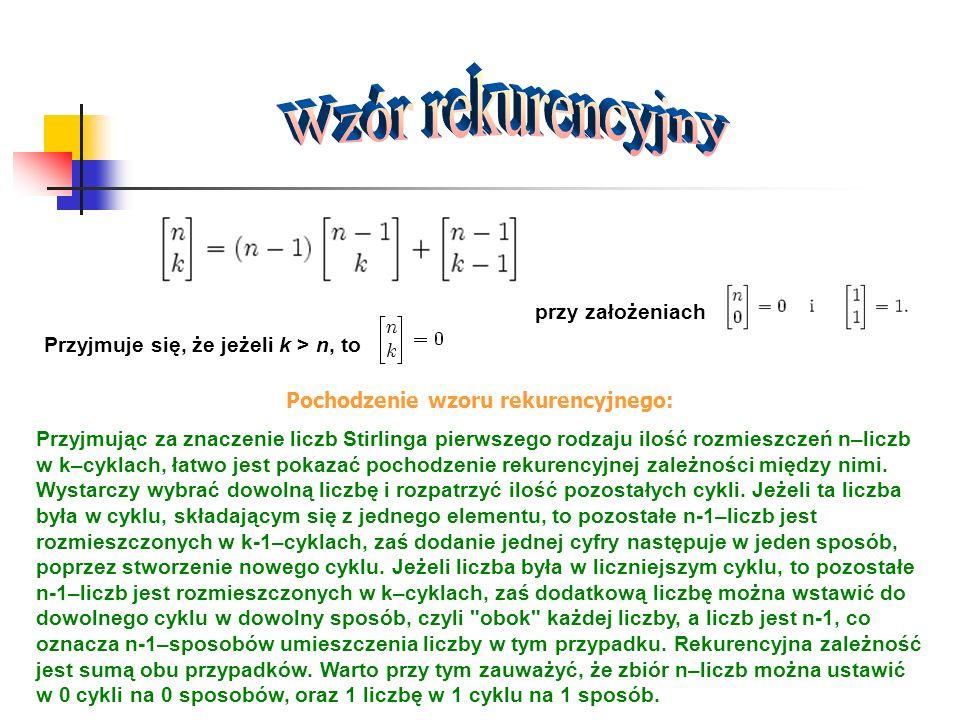 przy założeniach Przyjmuje się, że jeżeli k > n, to Pochodzenie wzoru rekurencyjnego: Przyjmując za znaczenie liczb Stirlinga pierwszego rodzaju ilość