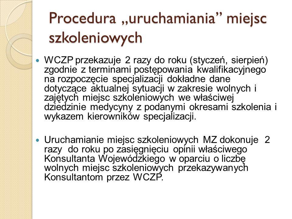 Procedura uruchamiania miejsc szkoleniowych WCZP przekazuje 2 razy do roku (styczeń, sierpień) zgodnie z terminami postępowania kwalifikacyjnego na ro