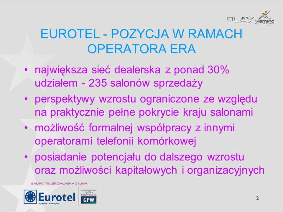 2 EUROTEL - POZYCJA W RAMACH OPERATORA ERA największa sieć dealerska z ponad 30% udziałem - 235 salonów sprzedaży perspektywy wzrostu ograniczone ze w