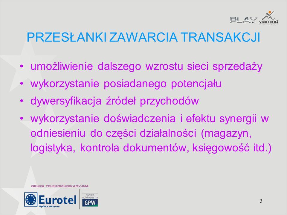 4 PRZEDMIOT TRANSAKCJI ViaMind Sp.z o.o.