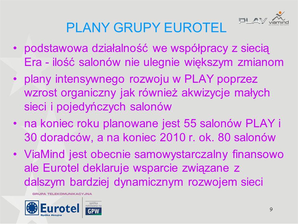 9 PLANY GRUPY EUROTEL podstawowa działalność we współpracy z siecią Era - ilość salonów nie ulegnie większym zmianom plany intensywnego rozwoju w PLAY