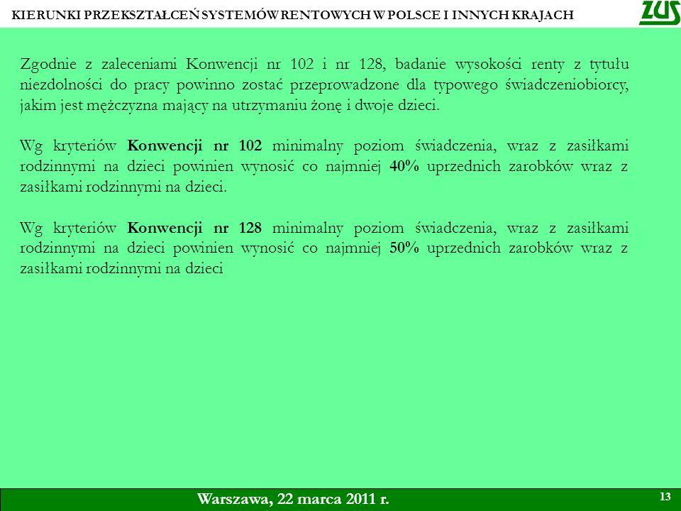 KIERUNKI PRZEKSZTAŁCEŃ SYSTEMÓW RENTOWYCH W POLSCE I INNYCH KRAJACH 13 Warszawa, 22 marca 2011 r. Zgodnie z zaleceniami Konwencji nr 102 i nr 128, bad