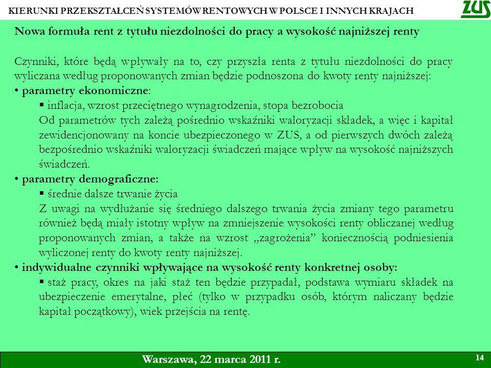 KIERUNKI PRZEKSZTAŁCEŃ SYSTEMÓW RENTOWYCH W POLSCE I INNYCH KRAJACH 14 Warszawa, 22 marca 2011 r. Nowa formuła rent z tytułu niezdolności do pracy a w