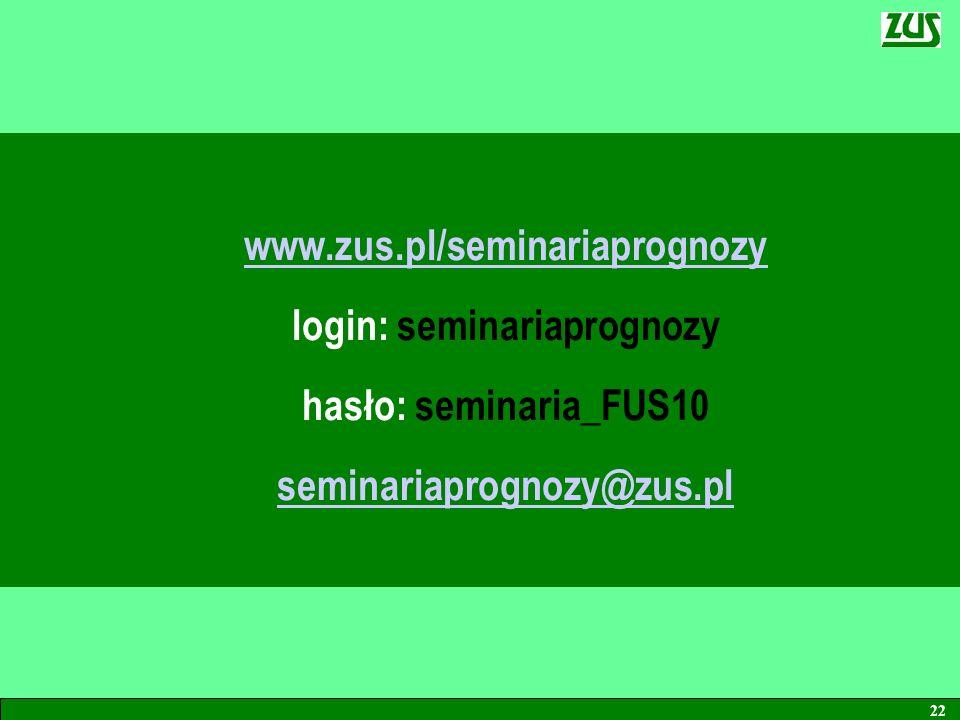 www.zus.pl/seminariaprognozy www.zus.pl/seminariaprognozy login: seminariaprognozy hasło: seminaria_FUS10 seminariaprognozy@zus.pl seminariaprognozy@z