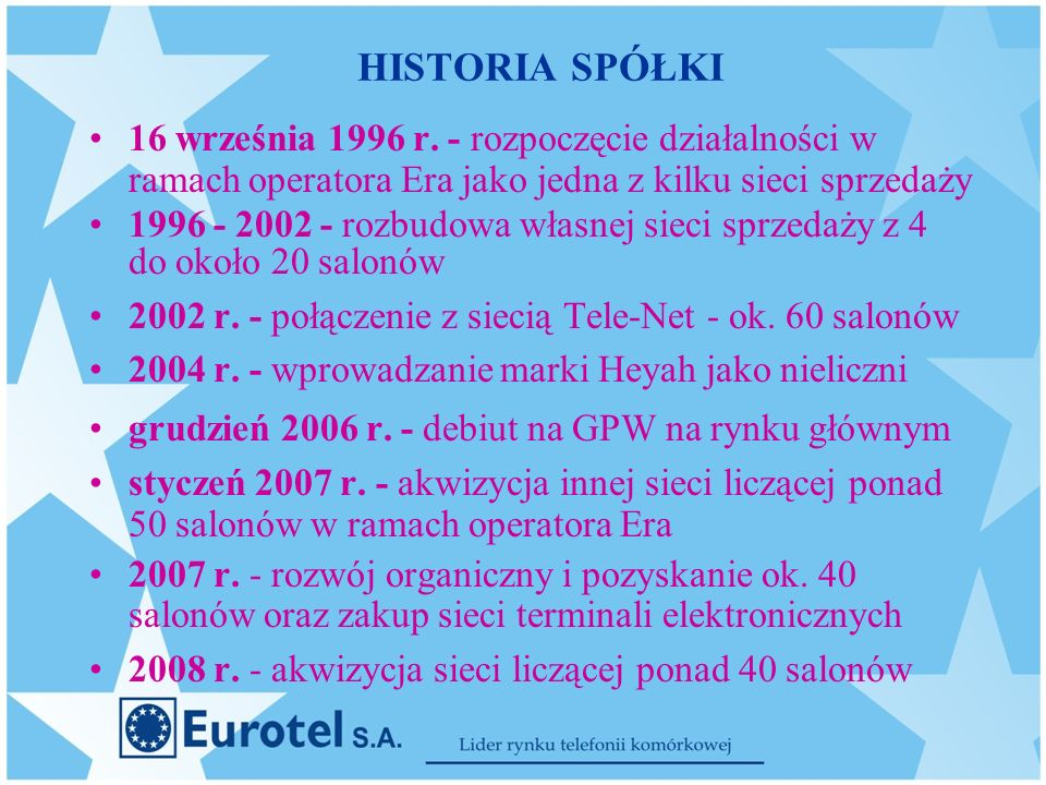 HISTORIA SPÓŁKI 16 września 1996 r.