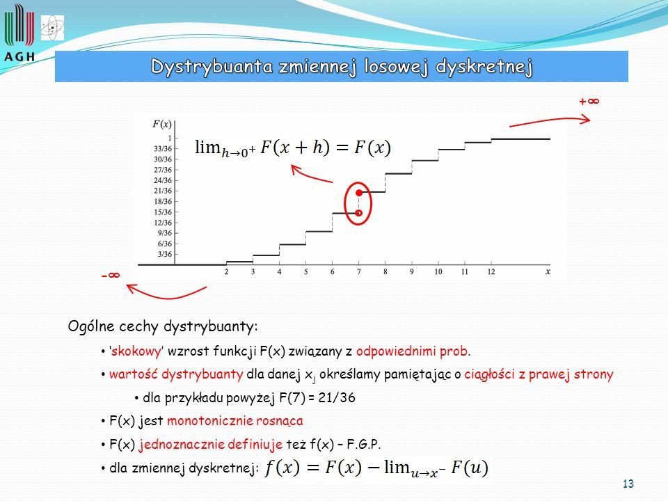 13 + - Ogólne cechy dystrybuanty: skokowy wzrost funkcji F(x) związany z odpowiednimi prob. wartość dystrybuanty dla danej x j określamy pamiętając o