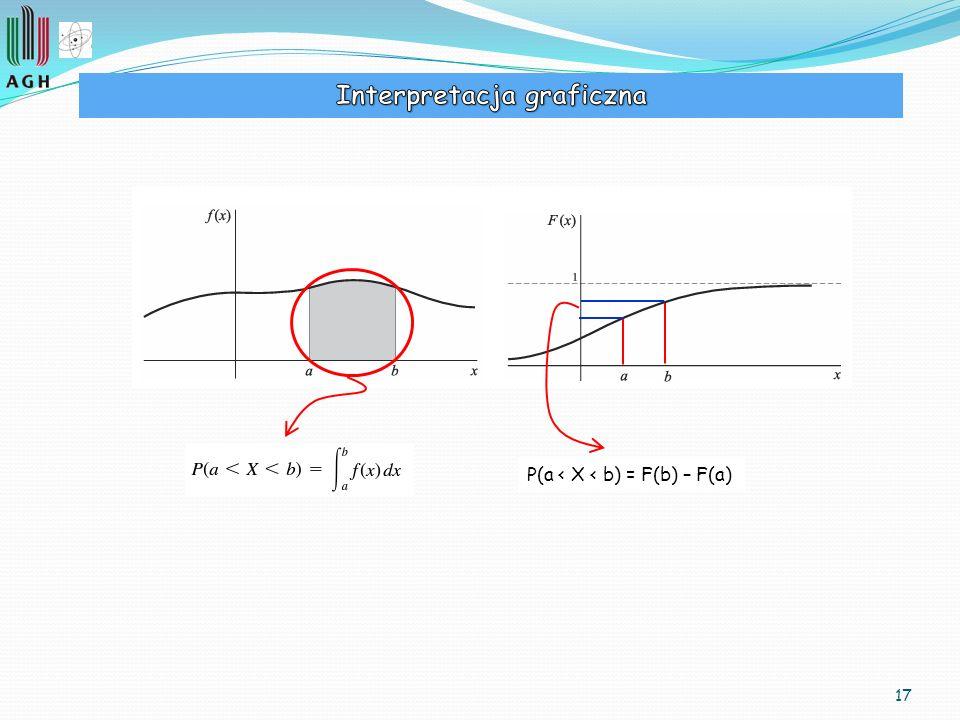 17 P(a < X < b) = F(b) – F(a)