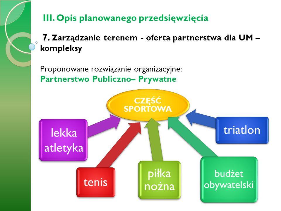 III. Opis planowanego przedsięwzięcia 7. Zarządzanie terenem - oferta partnerstwa dla UM – kompleksy Proponowane rozwiązanie organizacyjne: Partnerstw