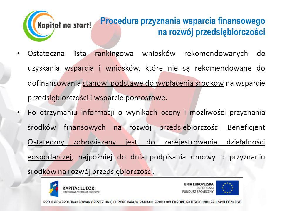 Procedura przyznania wsparcia finansowego na rozwój przedsiębiorczości Ostateczna lista rankingowa wniosków rekomendowanych do uzyskania wsparcia i wn