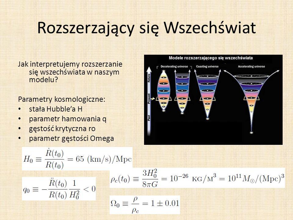 Rozszerzający się Wszechświat Jak interpretujemy rozszerzanie się wszechświata w naszym modelu? Parametry kosmologiczne: stała Hubblea H parametr hamo