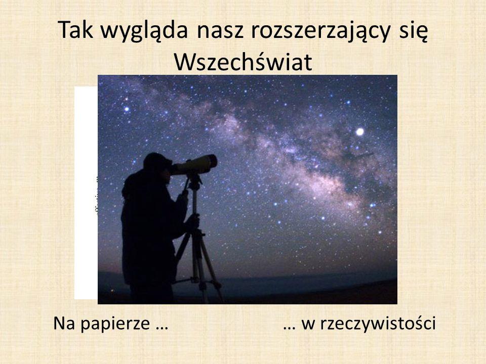 Tak wygląda nasz rozszerzający się Wszechświat Na papierze …… w rzeczywistości