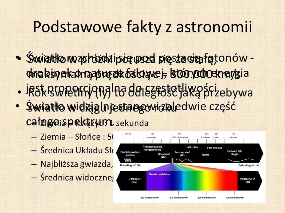 Podstawowe fakty z astronomii Światło w próżni porusza się ze stałą, maksymalną prędkością c = 300.000 km/s Rok świetlny (ly) to odległość jaką przeby