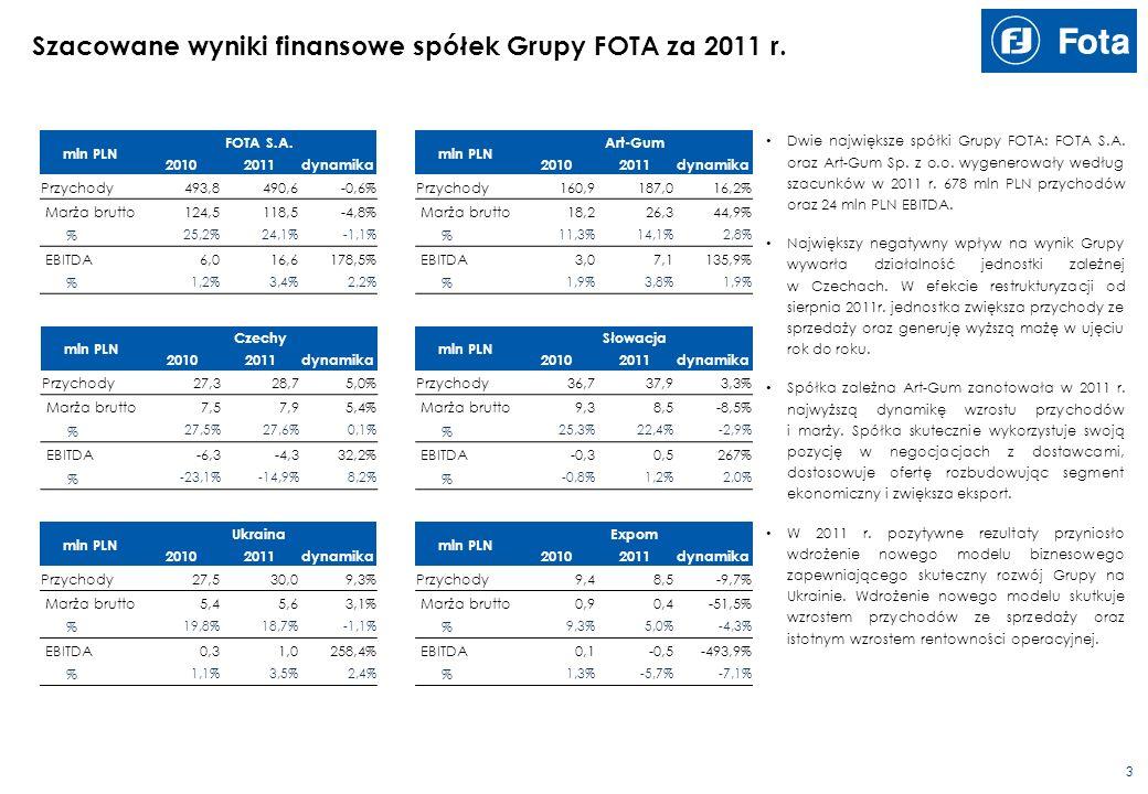 2 Szacowane wyniki finansowe Grupy FOTA za 2011 r.