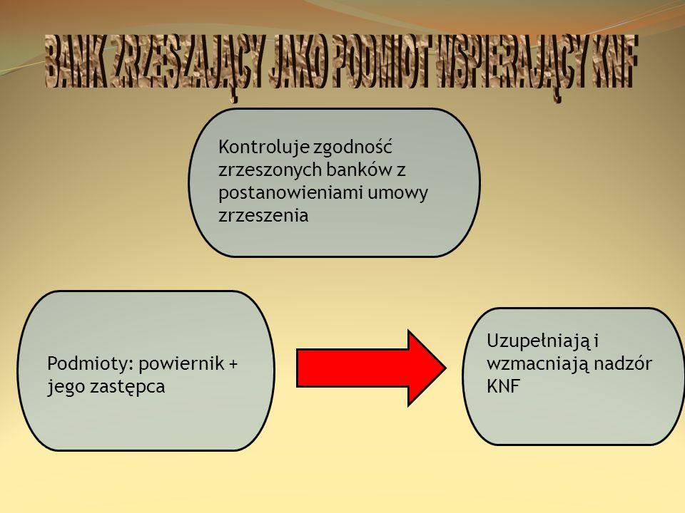 Kontroluje zgodność zrzeszonych banków z postanowieniami umowy zrzeszenia Podmioty: powiernik + jego zastępca Uzupełniają i wzmacniają nadzór KNF