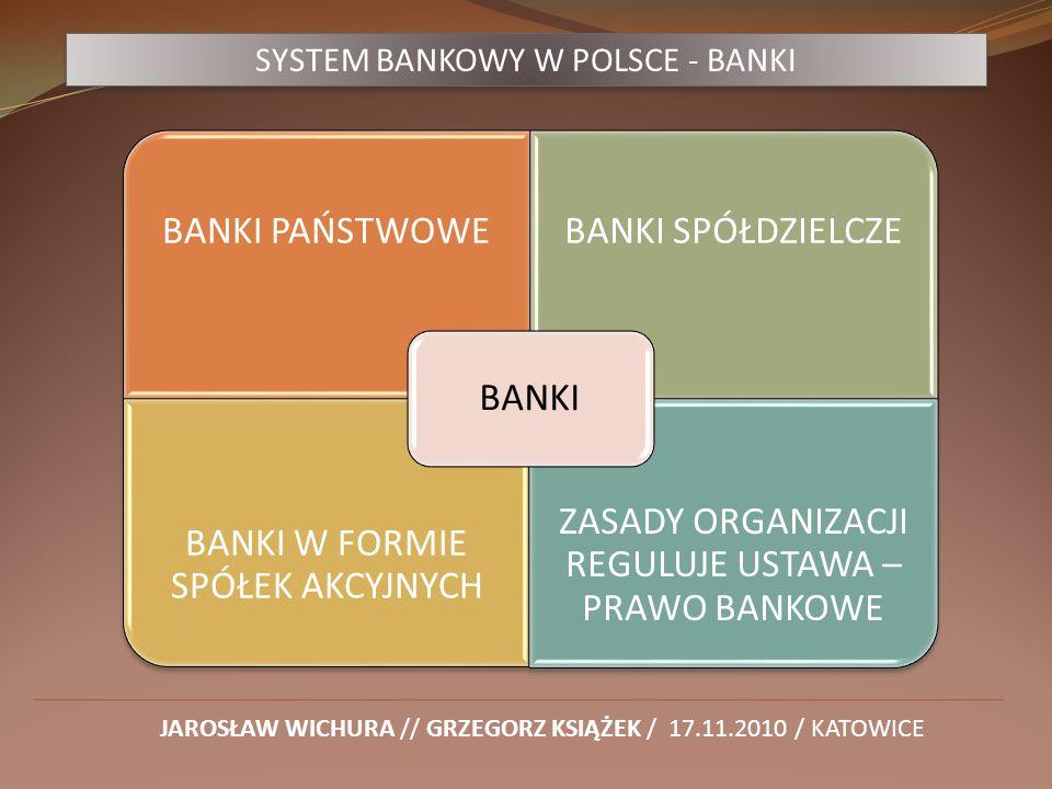 SYSTEM BANKOWY W POLSCE - BANKI BANKI PAŃSTWOWEBANKI SPÓŁDZIELCZE BANKI W FORMIE SPÓŁEK AKCYJNYCH ZASADY ORGANIZACJI REGULUJE USTAWA – PRAWO BANKOWE B