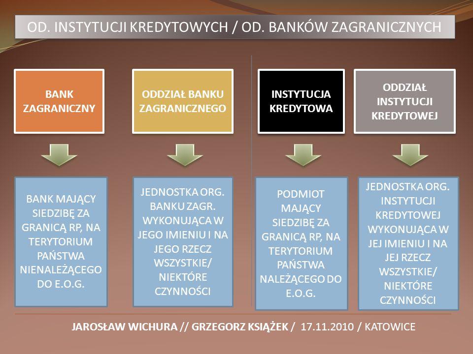 OD. INSTYTUCJI KREDYTOWYCH / OD. BANKÓW ZAGRANICZNYCH JAROSŁAW WICHURA // GRZEGORZ KSIĄŻEK / 17.11.2010 / KATOWICE BANK ZAGRANICZNY ODDZIAŁ BANKU ZAGR