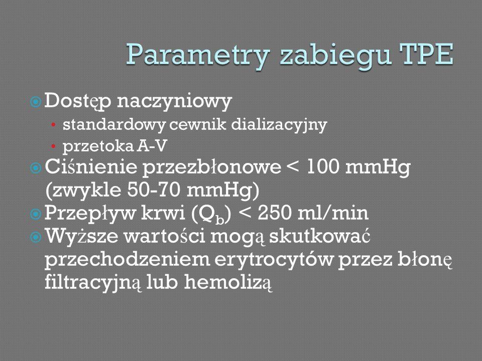 Dost ę p naczyniowy standardowy cewnik dializacyjny przetoka A-V Ci ś nienie przezb ł onowe < 100 mmHg (zwykle 50-70 mmHg) Przep ł yw krwi (Q b ) < 25