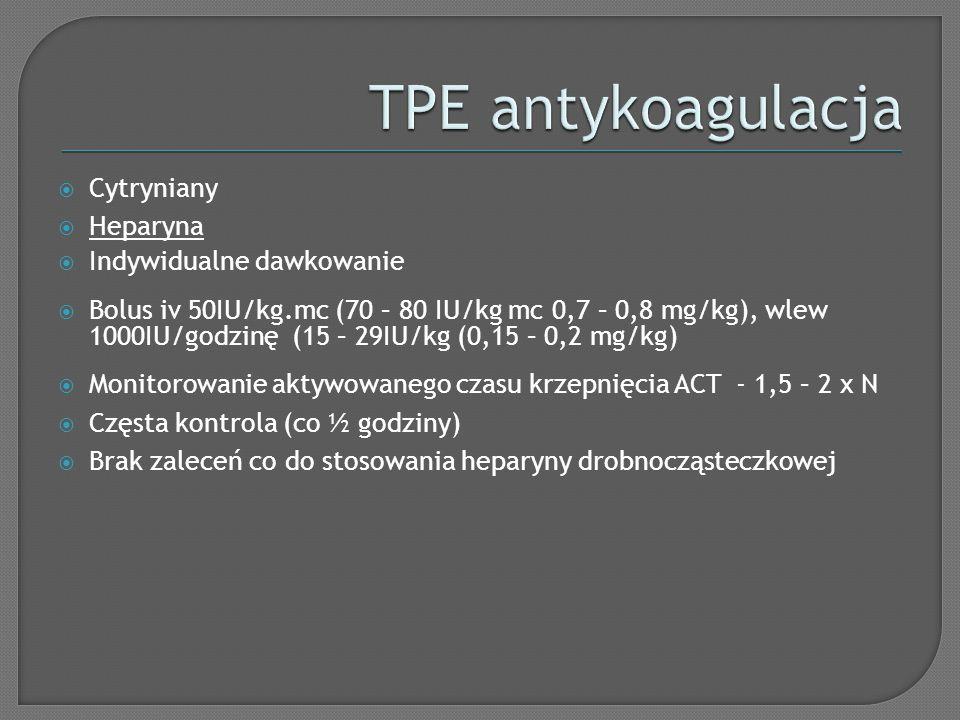 Cytryniany Heparyna Indywidualne dawkowanie Bolus iv 50IU/kg.mc (70 – 80 IU/kg mc 0,7 – 0,8 mg/kg), wlew 1000IU/godzinę (15 – 29IU/kg (0,15 – 0,2 mg/k